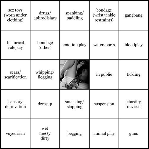 kink bingo card image cardset5-195.jpg || row 1: | sex toys (worn under clothing) | drugs / aphrodisiacs | spanking / paddling | bondage (wrist / ankle restraints) | gangbang || row 2: | historical roleplay | bondage (other) | emotion play | watersports | bloodplay || row 3: | scars / scarification | whipping / flogging | wildcard | in public | tickling || row 4: | sensory deprivation | dressup | smacking / slapping | suspension | chastity devices || row 5: | voyeurism | wet, messy, dirty | begging | animal play | guns