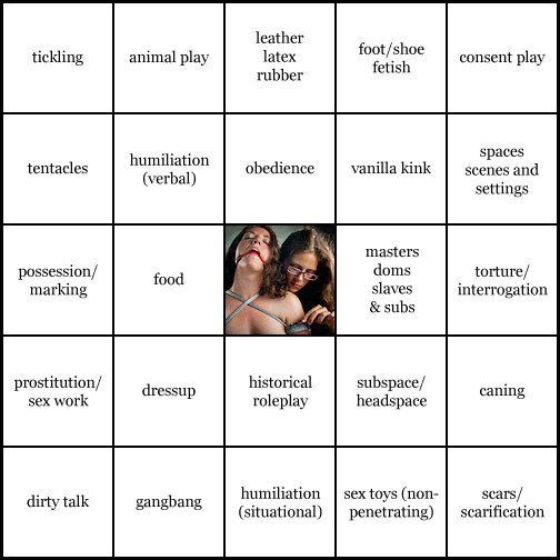 kink bingo card image cardset1-76.jpg || row 1: | tickling | animal play | leather latex rubber | foot / shoe fetish | consent play || row 2: | tentacles | humiliation (verbal) | obedience | vanilla kink | spaces scenes and settings || row 3: | possession / marking | food | wildcard (icon #80 contains: ropes / chains, gags / silence, bondage (other), sensation play) | masters doms slaves and subs | torture / interrogation || row 4: | prostitution / sex work | dressup | historical roleplay | subspace / headspace | caning || row 5: | dirty talk | gangbang | humiliation (situational) | sex toys (non-penetrating) | scars / scarification